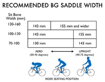 """For men: what is the best saddle/seat to protect your """"Johnson ..."""